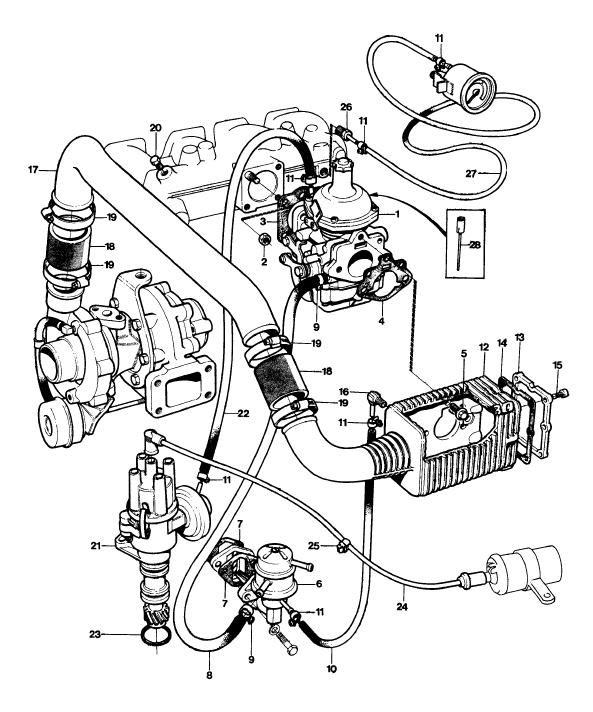 gik turbo kit